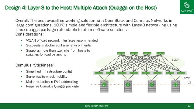 Simplifying OpenStack Networks with Routing on the Host: Gerard Chami…