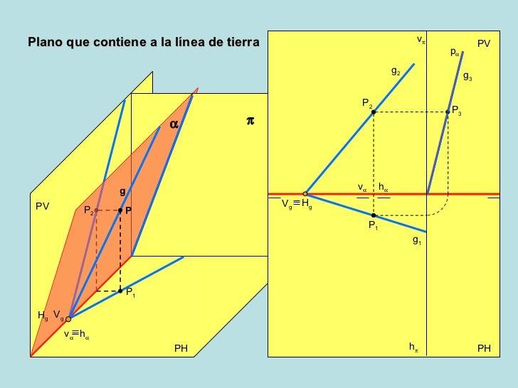 6 diedrico rectasplano for Planos en linea