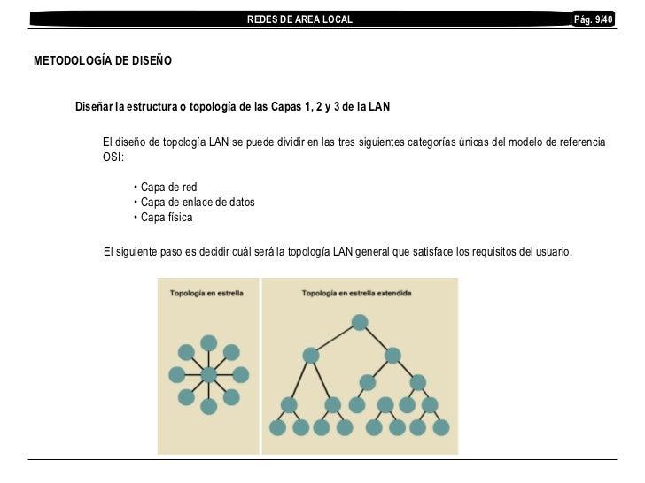6 Diseño De Redes De área Local Y Documentación