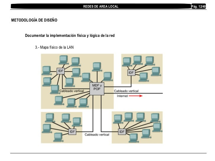 6 dise o de redes de rea local y documentaci n for Red de una oficina