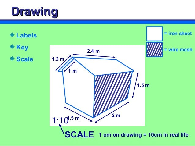how to find the dimensions of a scale drawing