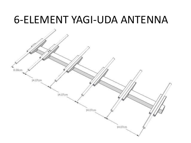 6 element yagi uda antenna rh slideshare net Antenna Types Yagi Antenna Array