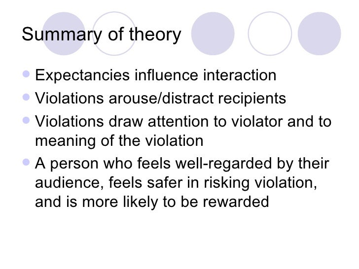 expectancy violation theory [suggests] that all cultures have communication expectancies / every culture has   answers the question in the affirmative is expectancy violations theory [evt].