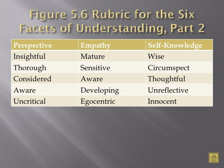 six facets of understanding essay Sed-455 assignment-specific questions  1,500 word essay  incorporate the six facets of understanding as presented in wiggins'& mctighe's understanding by.