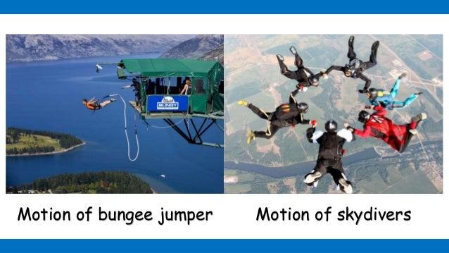 Free fall Slide 3