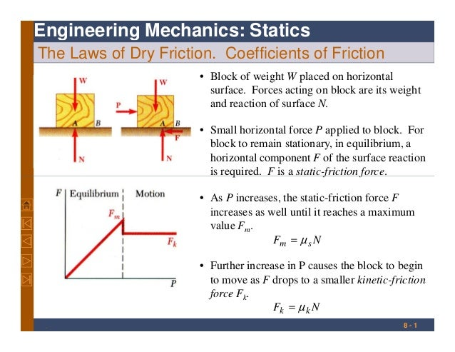 Engineering Mechanics: Statics The Laws of Dry Friction. Coefficients of Friction • Block of weight W placed on horizontal...