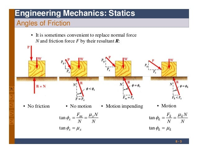Engineering Mechanics: Statics Angles of Friction • It is sometimes convenient to replace normal force N and friction forc...