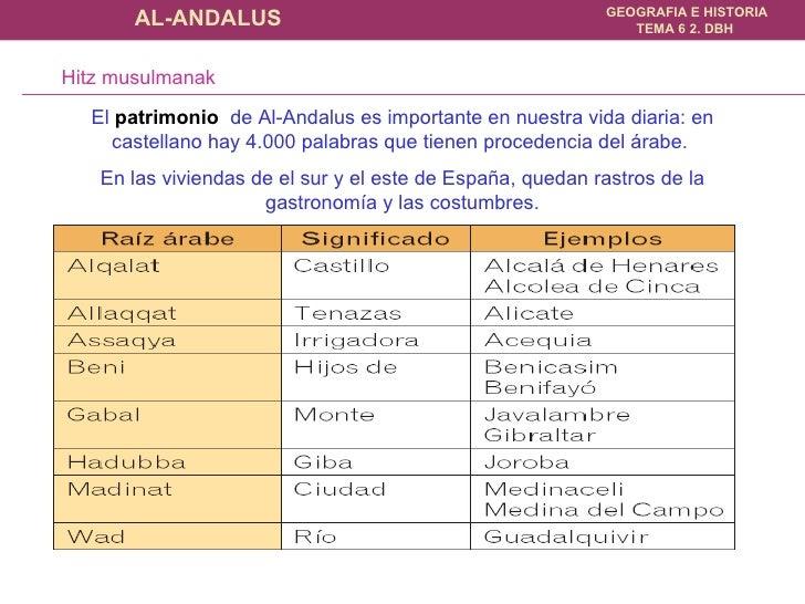 Hitz musulmanak El  patrimonio  de Al-Andalus es importante en nuestra vida diaria: en castellano hay 4.000 palabras que t...