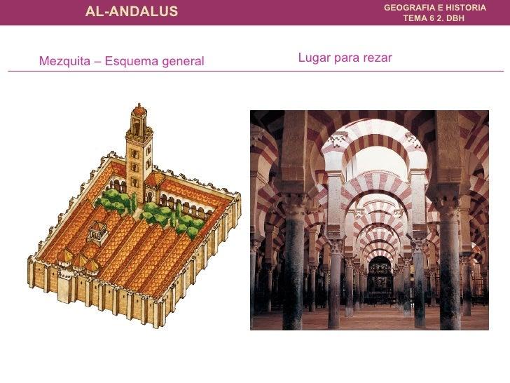 Mezquita – Esquema general Lugar para rezar