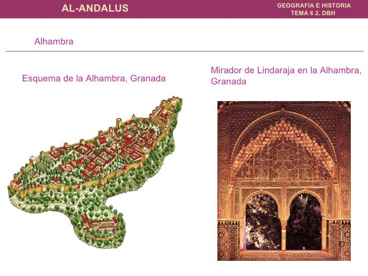 Esquema de la Alhambra, Granada Mirador de Lindaraja en la Alhambra, Granada Alhambra