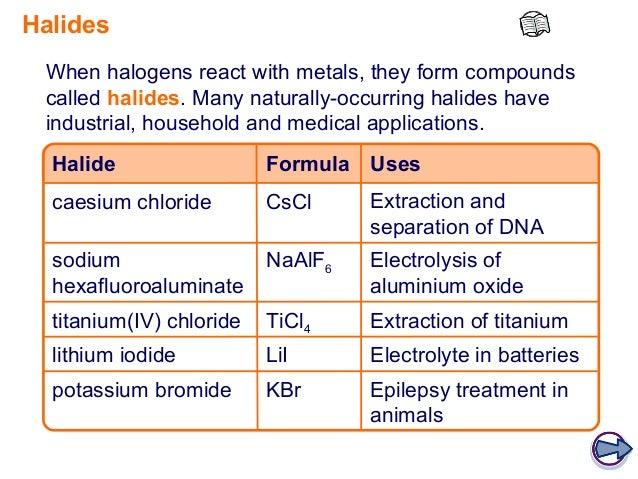 6 Halides