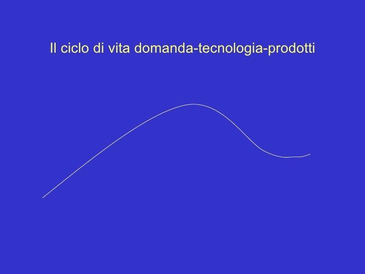 Il ciclo di vita domanda-tecnologia-prodotti