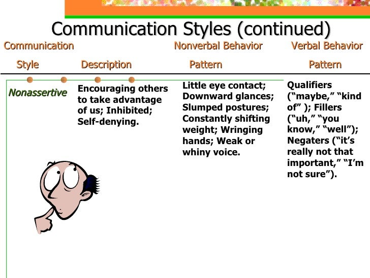 nonverbal communication a serious business advantage All forms of communication can be categorized as either verbal or nonverbal in turn, both verbal and nonverbal communication can be subdivided into either vocal or nonvocal much of the communication that takes place between people is verbal that is, it is based on.
