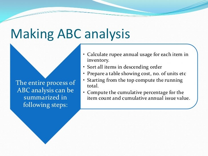 abc analysis for inventory management Abc analysis (inventory) inventory optimization in supply chain, abc analysis is  an inventory categorization method which consists in dividing.