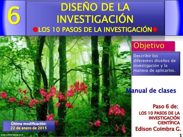 6 1www.coimbraweb.com Edison Coimbra G. LOS 10 PASOS DE LA INVESTIGACIÓN CIENTÍFICA Paso 6 de: Manual de clases DISEÑO DE ...