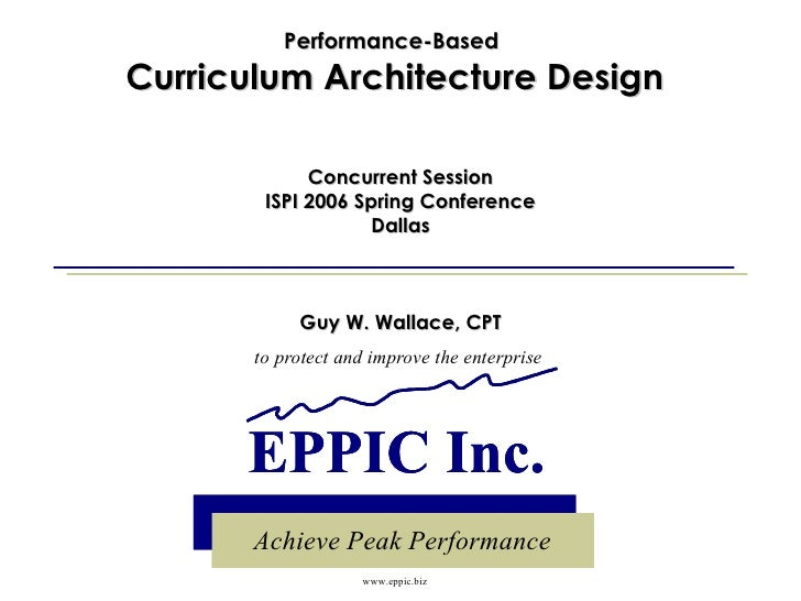 Performance-Based  Curriculum Architecture Design Concurrent Session ISPI 2006 Spring Conference Dallas Guy W. Wallace, CPT