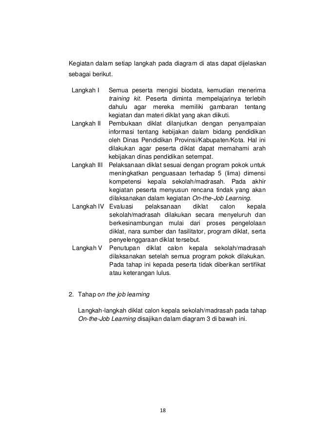 Juklak Pendidikan Dan Pelatihan Calon Kepala Sekolah Madr