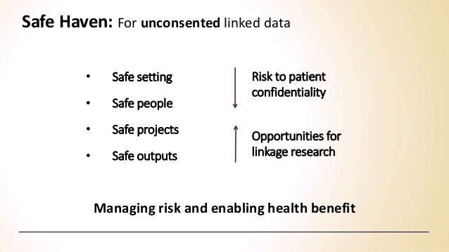 • Safe setting • Safe people • Safe projects • Safe outputs Risk to patient confidentiality Opportunities for linkage rese...