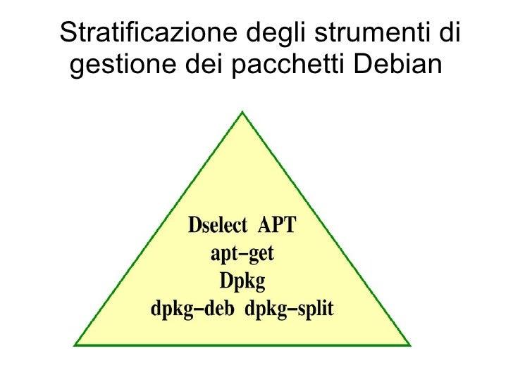 Stratificazione degli strumenti di gestione dei pacchetti Debian