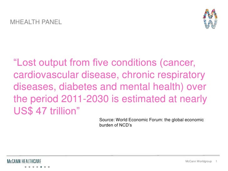 MHEALTH PANEL―Lost output from five conditions (cancer,cardiovascular disease, chronic respiratorydiseases, diabetes and m...