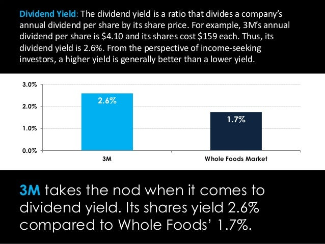 Dividend Stock Comparison: 3M vs  Whole Foods