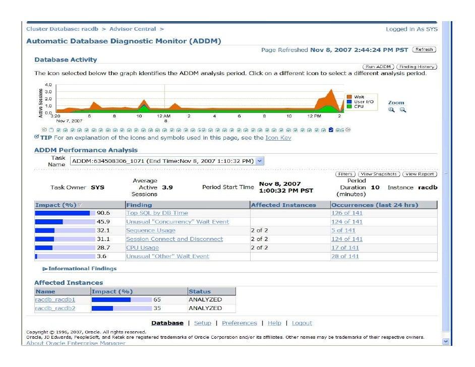 Tuning Pack  • Performans problemleri büyük oranda sorunlu SQL   cümlelerine bağlı  • SQL Tuning uzmanlık ve zaman gerekti...