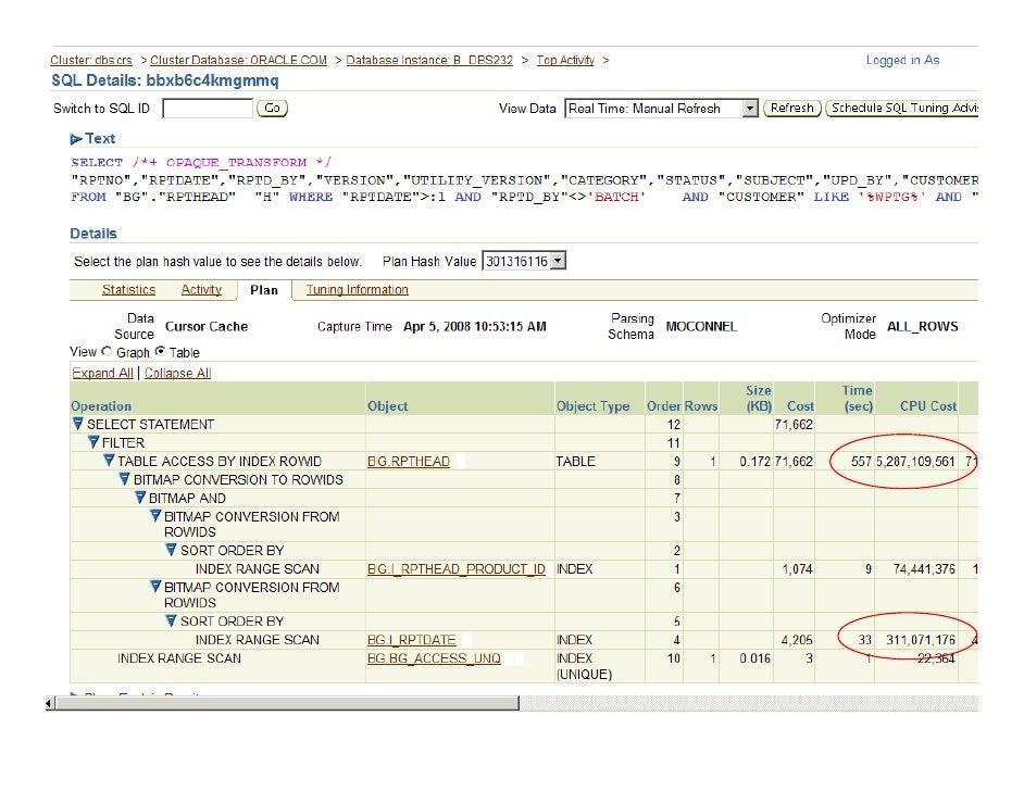 Grid yapınızı Kontrol altında tutun     Oracle                                                   Eval vs. Best   Inventory...