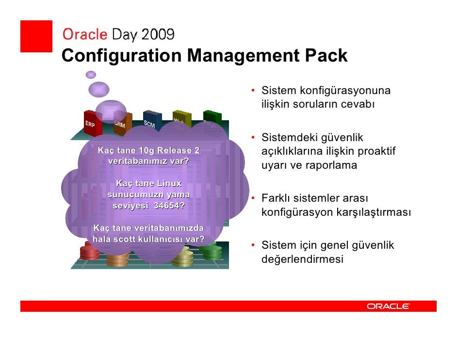 Tam Kapsamlı Yönetim                      Extended Infrastructure Management   Virtual Servers      Databases             ...