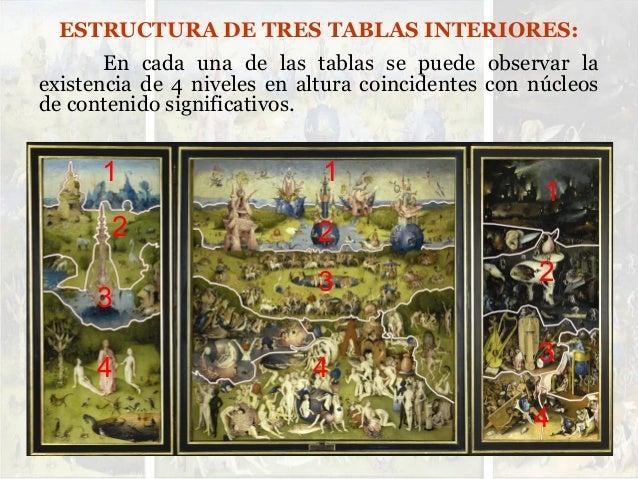 Estudio del jard n de las delicias de el bosco parte for El jardin de las delicias significado
