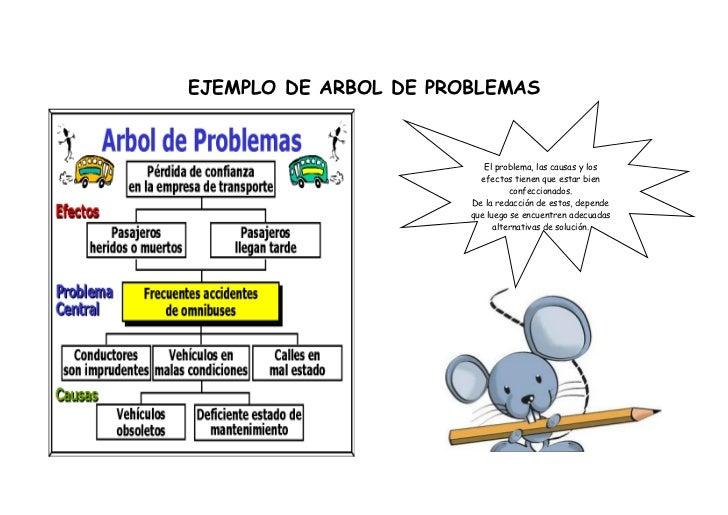 EJEMPLO DE ARBOL DE PROBLEMAS                          El problema, las causas y los                         efectos tiene...