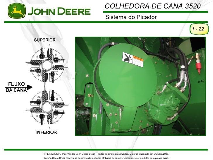 COLHEDORA DE CANA 3520                                                          Sistema do Picador                        ...