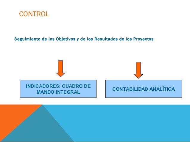 CONTROLSeguimiento de los Objetivos y de los Resultados de los Proyectos     INDICADORES: CUADRO DE                       ...