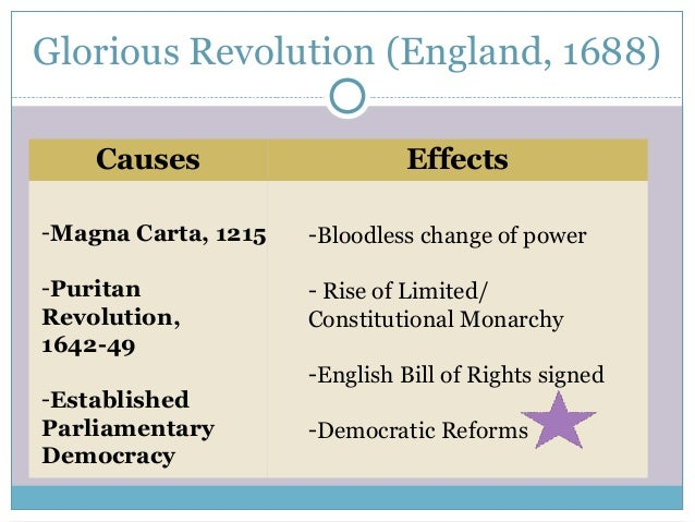 cause and effect diagram of the glorious revolution What were the cause and effect of glorious revolution - 910952.