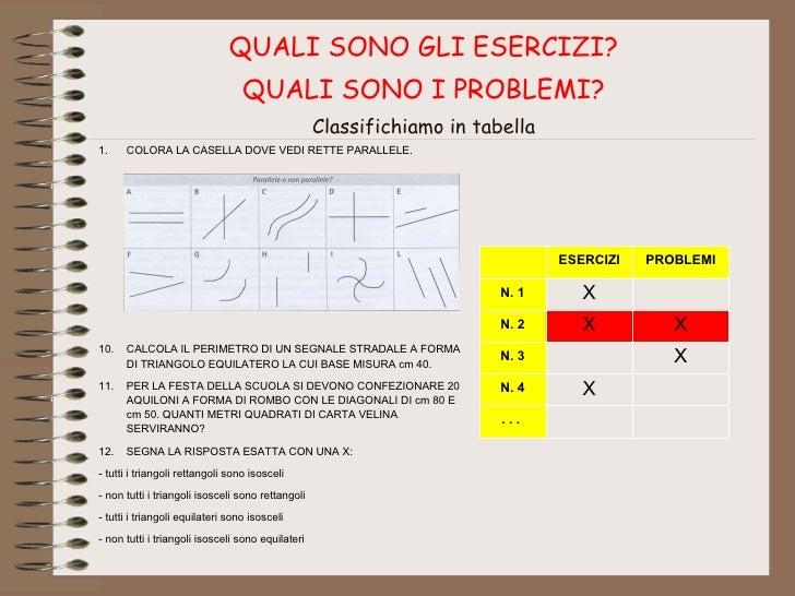 6 Potenziare La Soluzione Di Problemi