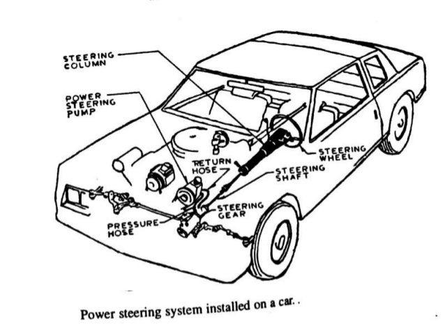 6 Power Steering