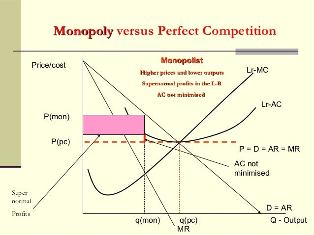 difference between monopoly pricing and competitive rricing essay There are four main differences between perfect competitiona and monopoly ease of exit and compare and contrast perfect competition and monopoly posted: august 23 - perfect competition= price takers (have to take price set by market.