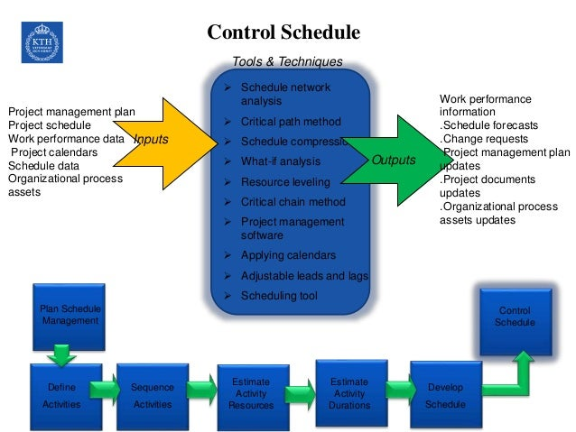 an analysis of the project management process