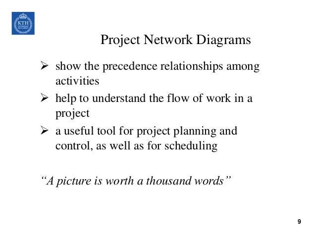 Project time management management schedule management 9 9 project network diagrams ccuart Images