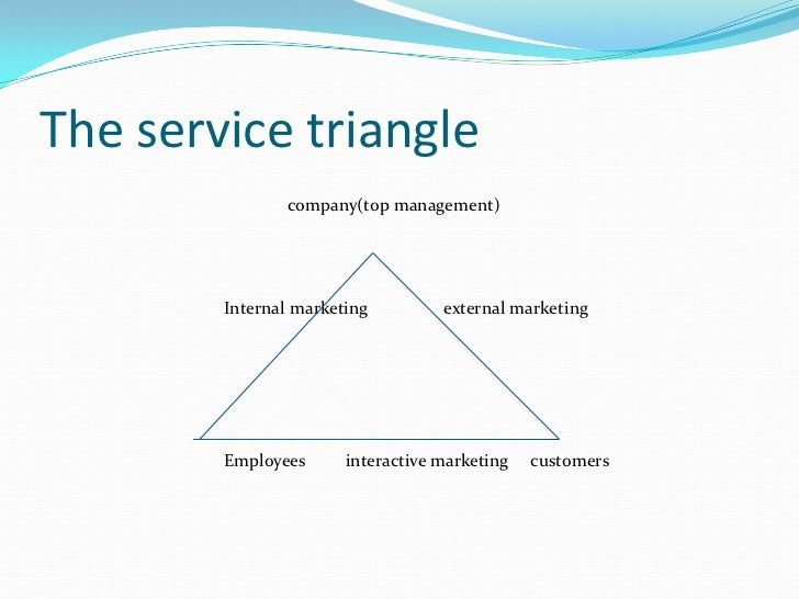 gap model of service quality with examples ppt