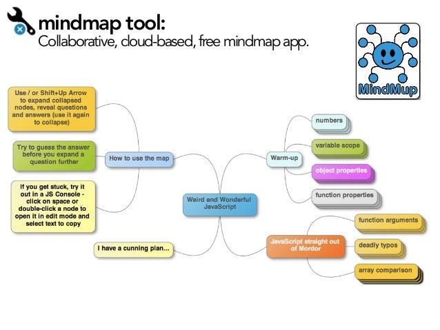 mindmap tool:  Collaborative, cloud-based, free mindmap app.