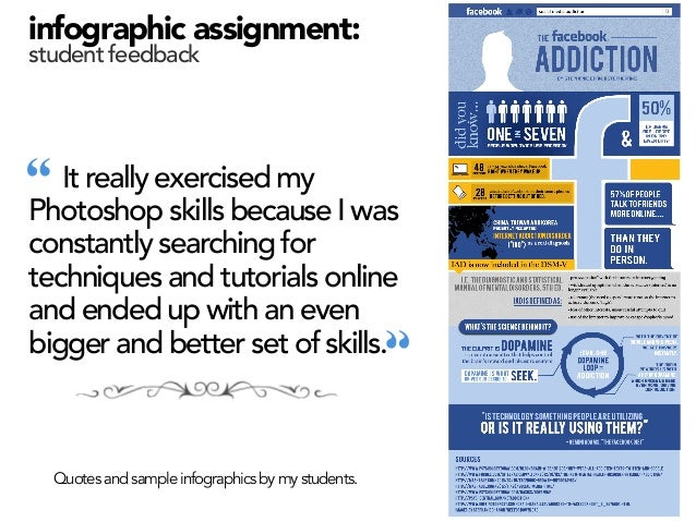 """infographic assignment: student feedback  """"  It really exercised my Photoshop skills because I was constantly searching fo..."""