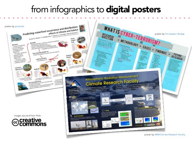 from infographics to digital posters poster by pixienicki poster by Christopher Sledge  images sourced from Flickr  poster...