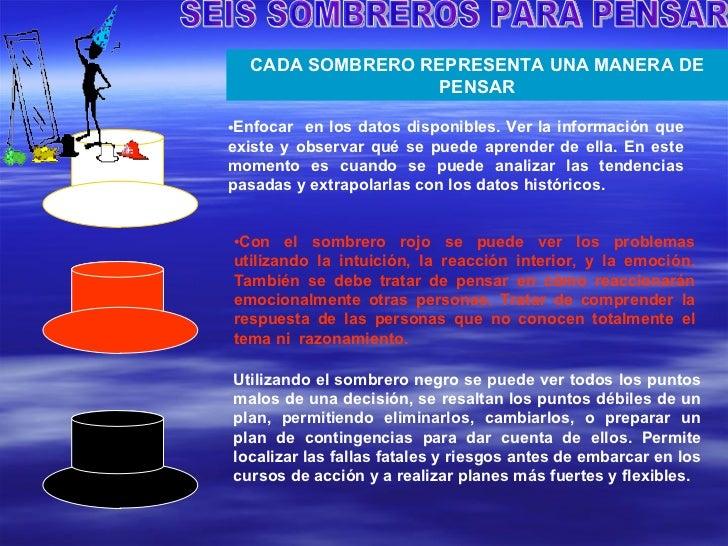 6 Sombreros Para Pensar efa12bbf5d3