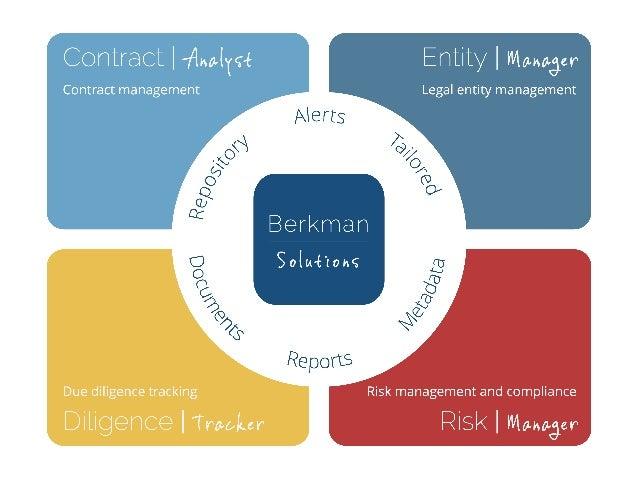 Berkman Solutions 10260 SW Greenburg Road, 4th floor Portland OR 97223 United States ! 1 (855) 517-2193 North America +1 (5...