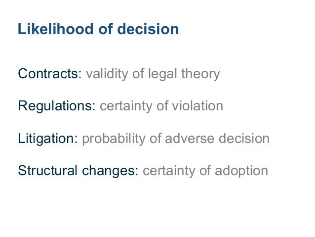 Consequences of legal risk ! ! ! Damages: (primarily) economic loss (or gain) Frequency: number of occurrences