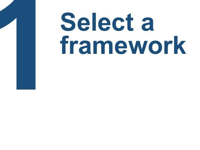 Quantitative model Predictive analytics Empirical, internal data Relevant external data Validated external models No risk ...