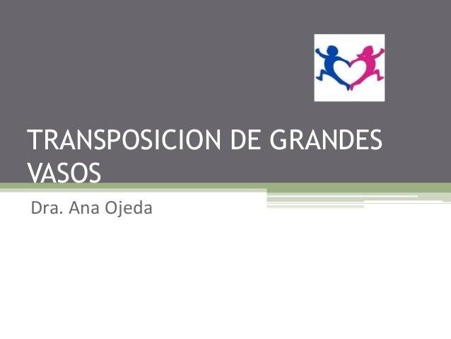 TRANSPOSICION DE GRANDESVASOSDra. Ana Ojeda