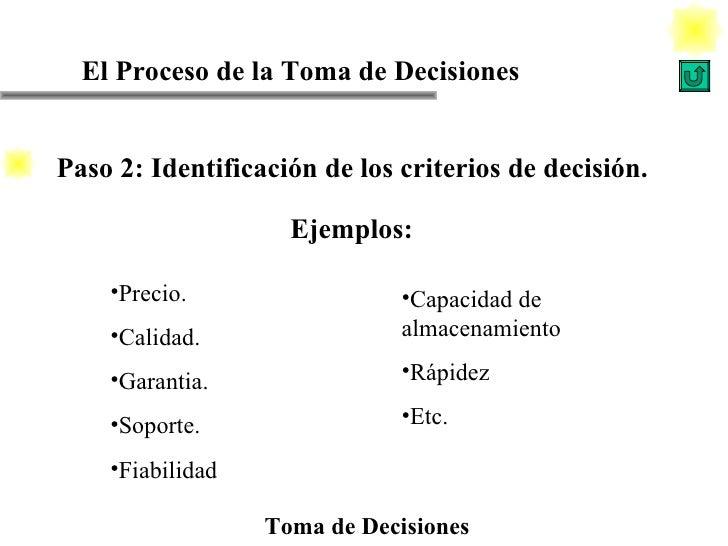El Proceso de la Toma de Decisiones Toma de Decisiones Ejemplos: <ul><li>Precio. </li></ul><ul><li>Calidad. </li></ul><ul>...