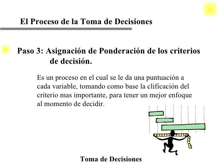El Proceso de la Toma de Decisiones Toma de Decisiones Es un proceso en el cual se le da una puntuación a cada variable, t...