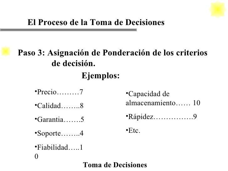 El Proceso de la Toma de Decisiones Toma de Decisiones Ejemplos: <ul><li>Precio………7 </li></ul><ul><li>Calidad……..8 </li></...